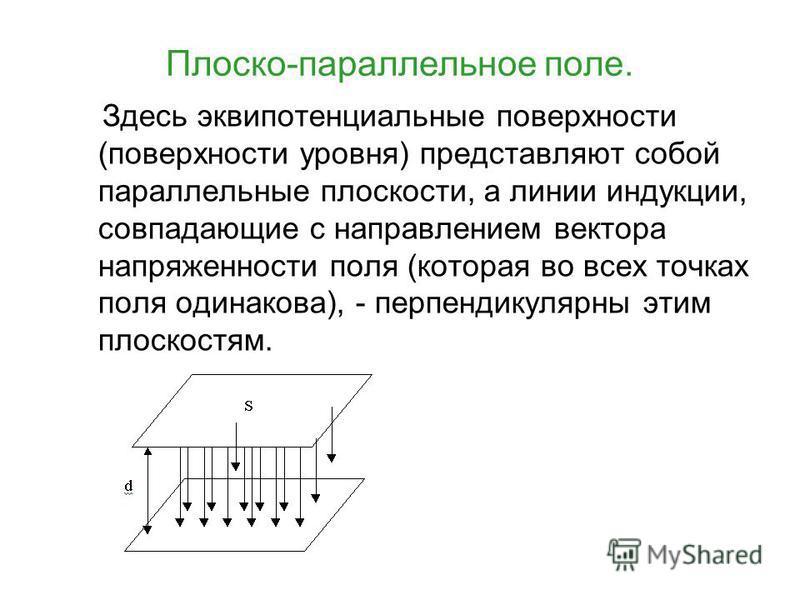 Плоско-параллельное поле. Здесь эквипотенциальные поверхности (поверхности уровня) представляют собой параллельные плоскости, а линии индукции, совпадающие с направлением вектора напряженности поля (которая во всех точках поля одинакова), - перпендик
