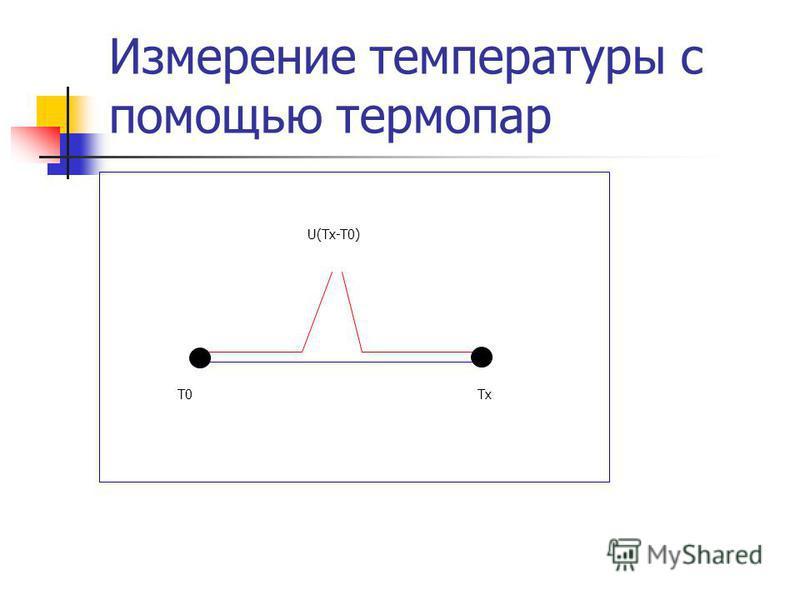 Измерение температуры с помощью термопар U(Tx-T0) T0Tx
