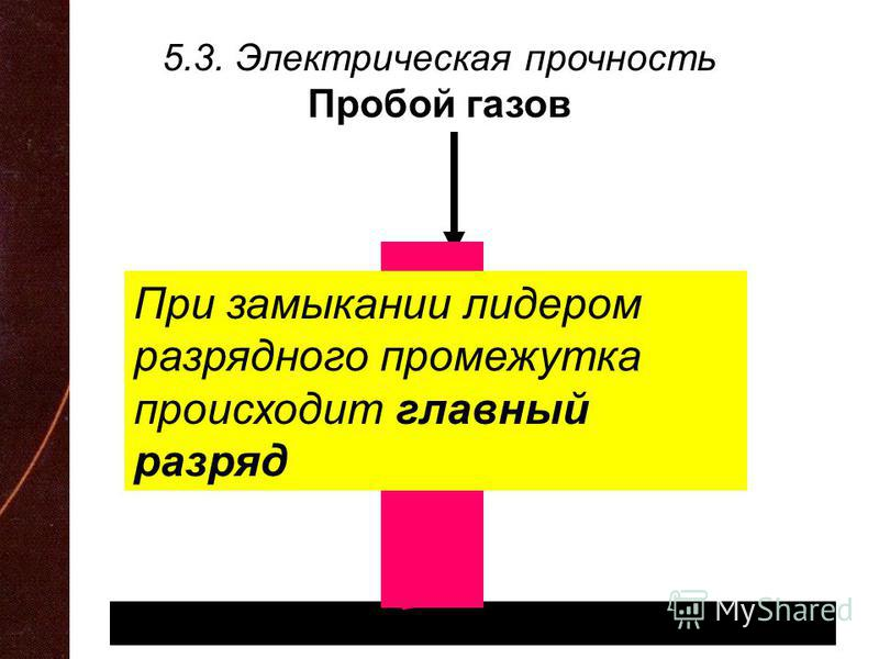 5.3. Электрическая прочность Пробой газов При замыкании лидером разрядного промежутка происходит главный разряд