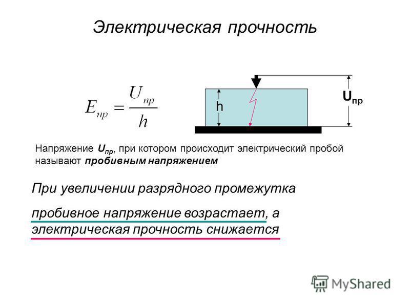 Электрическая прочность h U пр Напряжение U пр, при котором происходит электрический пробой называют пробивным напряжением При увеличении разрядного промежутка пробивное напряжение возрастает, а электрическая прочность снижается