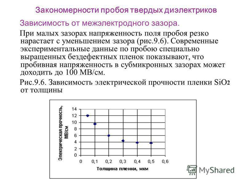 Закономерности пробоя твердых диэлектриков Зависимость от межэлектродного зазора. При малых зазорах напряженность поля пробоя резко нарастает с уменьшением зазора (рис.9.6). Современные экспериментальные данные по пробою специально выращенных бездефе