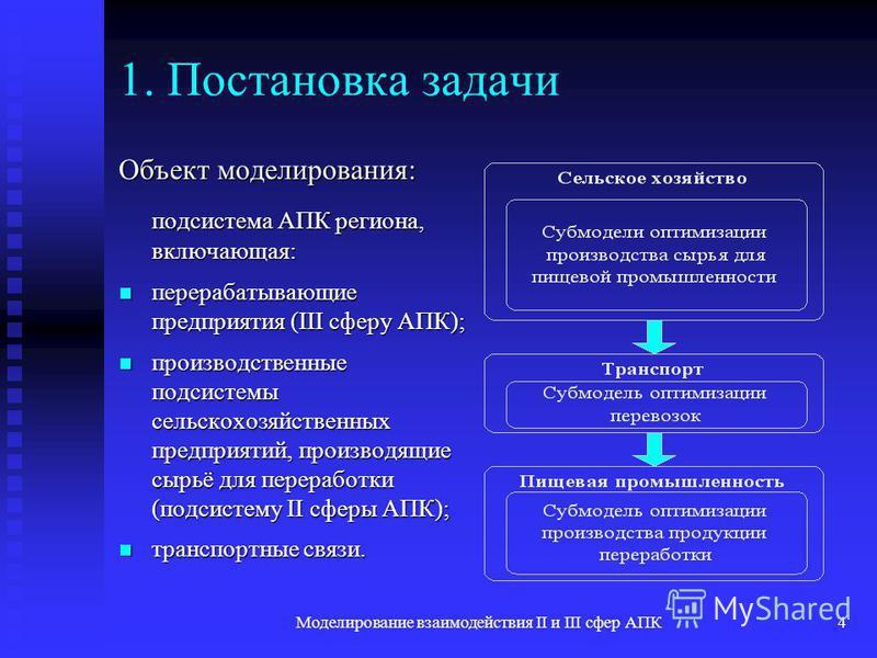 Моделирование взаимодействия II и III сфер АПК4 1. Постановка задачи Объект моделирования: подсистема АПК региона, включающая: перерабатывающие предприятия (III сферу АПК); перерабатывающие предприятия (III сферу АПК); производственные подсистемы сел