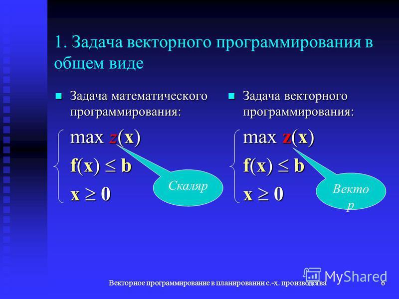 Векторное программирование в планировании с.-х. производства 6 1. Задача векторного программирования в общем виде Задача математического программирования: Задача математического программирования: max z(x) f(x) b x 0 Задача векторного программирования