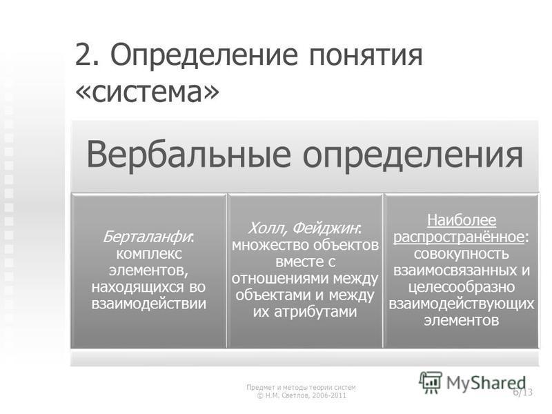 2. Определение понятия «система» Вербальные определения Берталанфи: комплекс элементов, находящихся во взаимодействии Холл, Фейджин: множество объектов вместе с отношениями между объектами и между их атрибутами Наиболее распространённое: совокупность