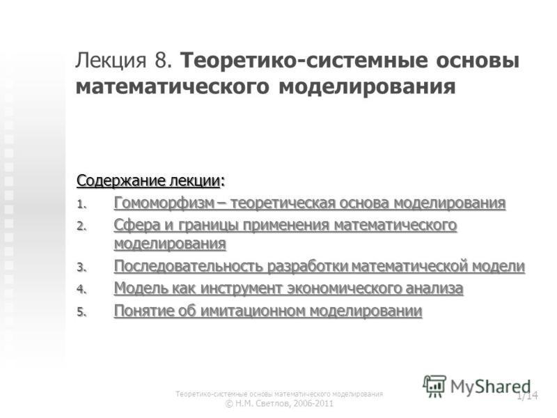 Лекция 8. Теоретико-системные основы математического моделирования Содержание лекции: 1. Гомоморфизм – теоретическая основа моделирования Гомоморфизм – теоретическая основа моделирования Гомоморфизм – теоретическая основа моделирования 2. Сфера и гра