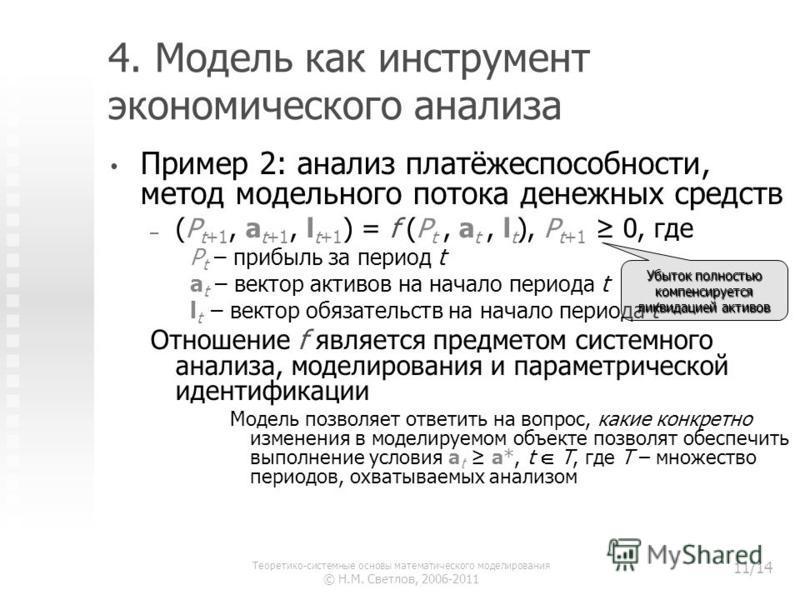 4. Модель как инструмент экономического анализа Пример 2: анализ платёжеспособности, метод модельного потока денежных средств – – (P t+1, a t+1, l t+1 ) = f (P t, a t, l t ), P t+1 0, где P t – прибыль за период t a t – вектор активов на начало перио