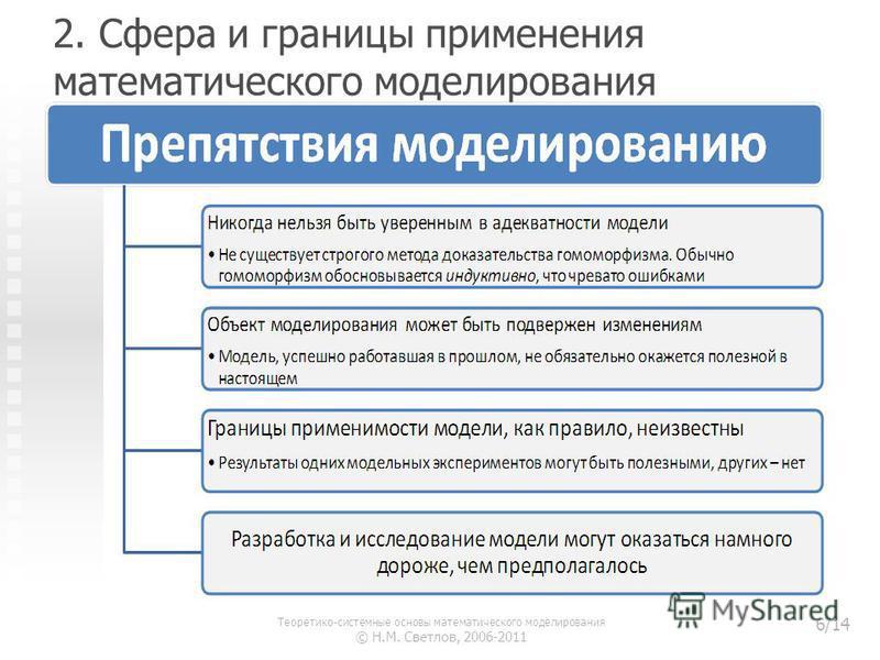 2. Сфера и границы применения математического моделирования Теоретико-системные основы математического моделирования © Н.М. Светлов, 2006-2011 6/14