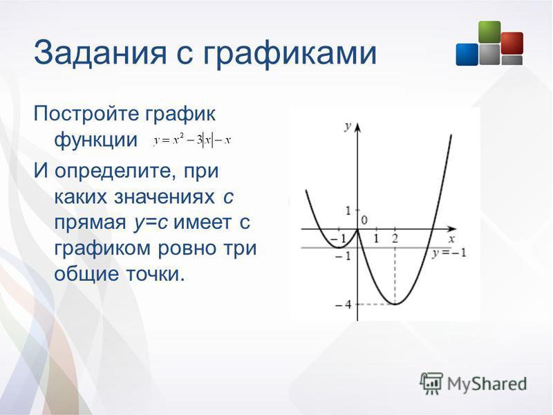 Задания с графиками Постройте график функции И определите, при каких значениях с прямая у=с имеет с графиком ровно три общие точки.