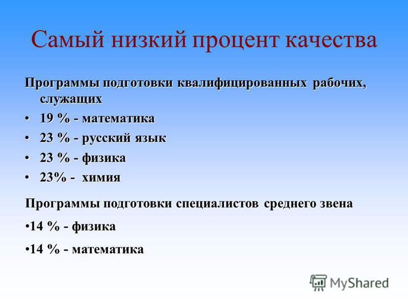 Самый низкий процент качества Программы подготовки квалифицированных рабочих, служащих 19 % - математика 19 % - математика 23 % - русский язык 23 % - русский язык 23 % - физика 23 % - физика 23% - химия 23% - химия Программы подготовки специалистов с