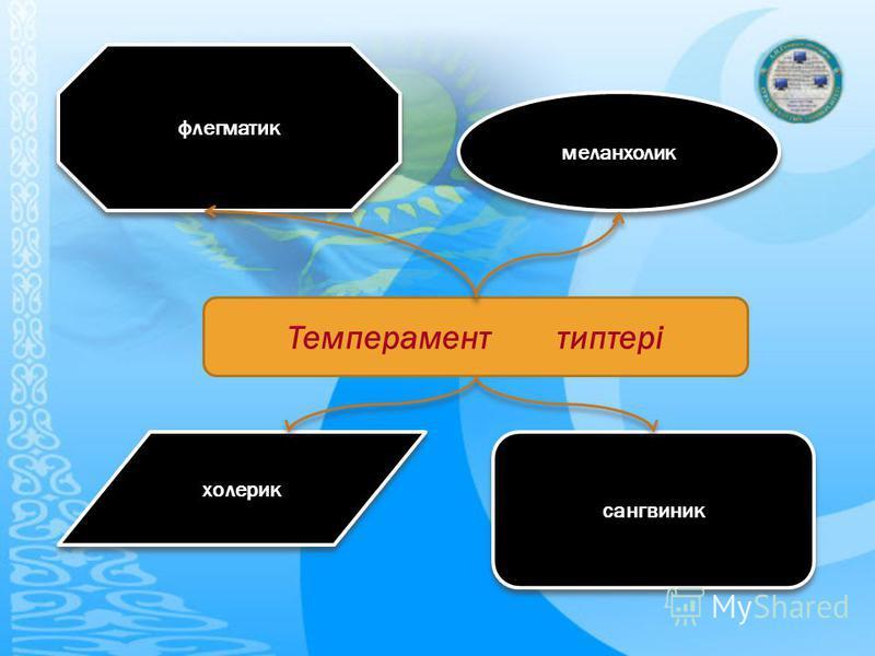 Темперамент типтері флегматик меланхолик холерик сангвиник