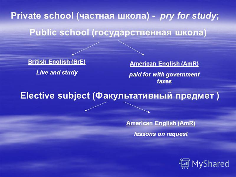 Private school (частная школа) - pry for study; Public school (государственная школа) British English (BrE) Live and study American English (AmR) paid for with government taxes Elective subject (Факультативный предмет ) American English (AmR) lessons