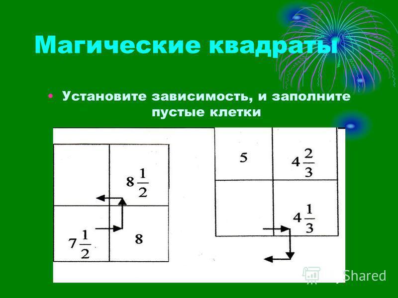 Магические квадраты Установите зависимость, и заполните пустые клетки