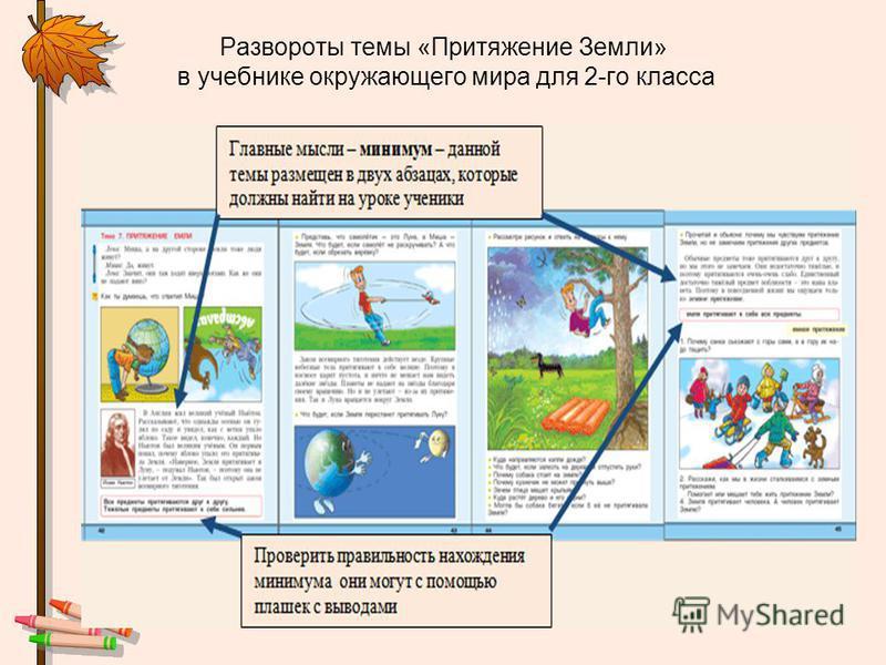 Развороты темы «Притяжение Земли» в учебнике окружающего мира для 2-го класса