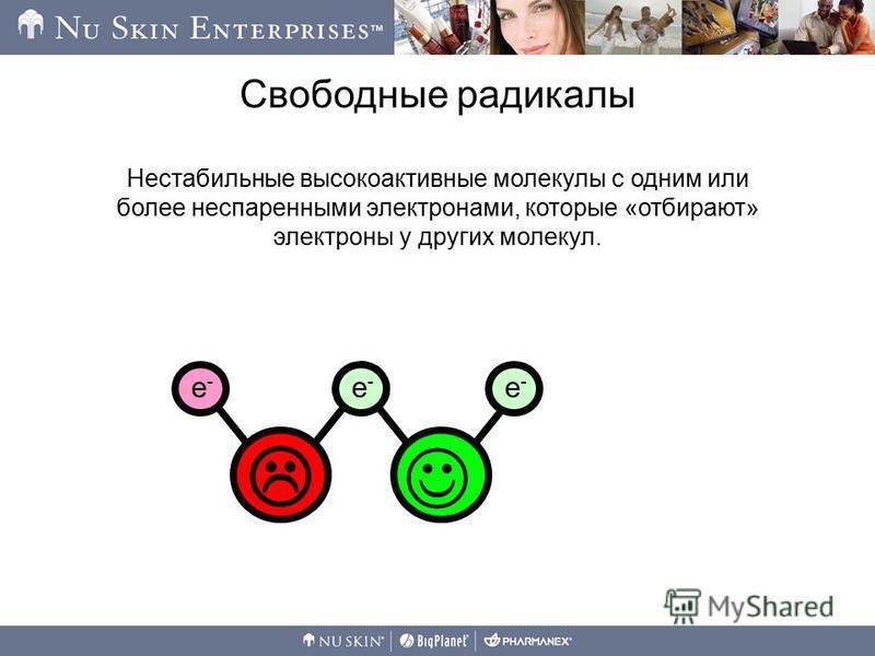 Свободные радикалы Нестабильные высокоактивные молекулы с одним или более неспаренными электронами, которые «отбирают» электроны у других молекул. e-e- e-e- e-e- e-e-
