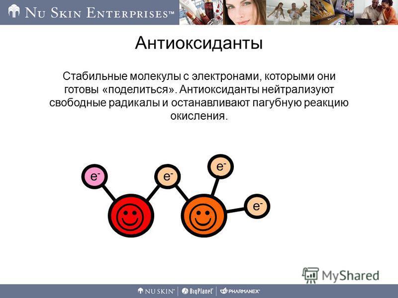 Антиоксиданты Стабильные молекулы с электронами, которыми они готовы «поделиться». Антиоксиданты нейтрализуют свободные радикалы и останавливают пагубную реакцию окисления. e-e- e-e- e-e- e-e- e-e-