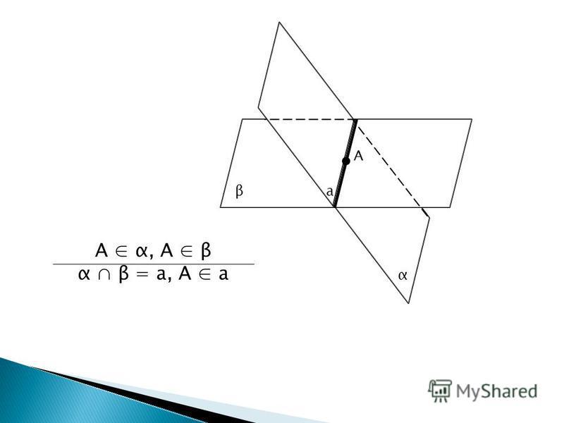 A a α β А α, A β α β = a, A a