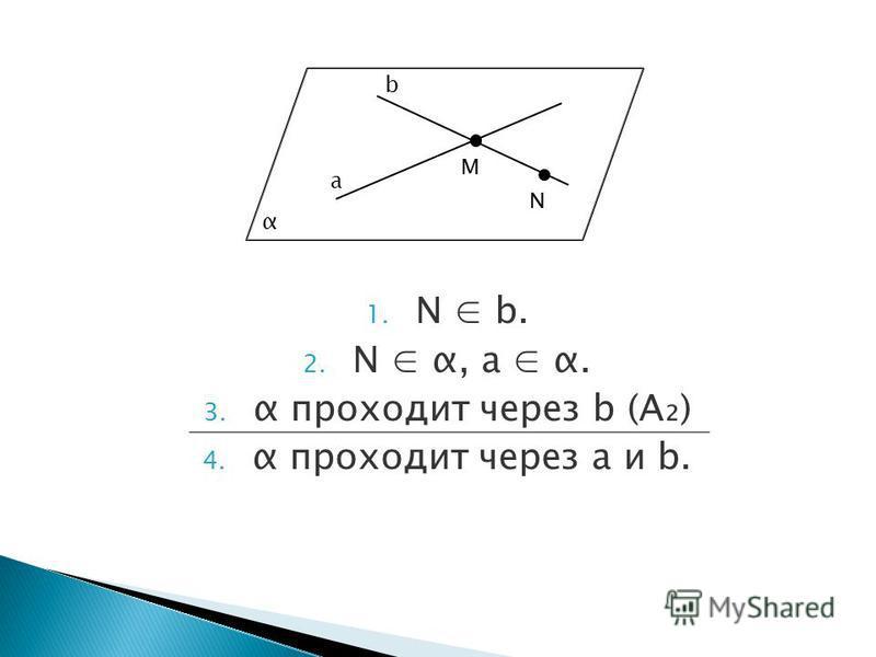 1. N b. 2. N α, a α. 3. α проходит через b (A) 4. α проходит через a и b. b a M N α