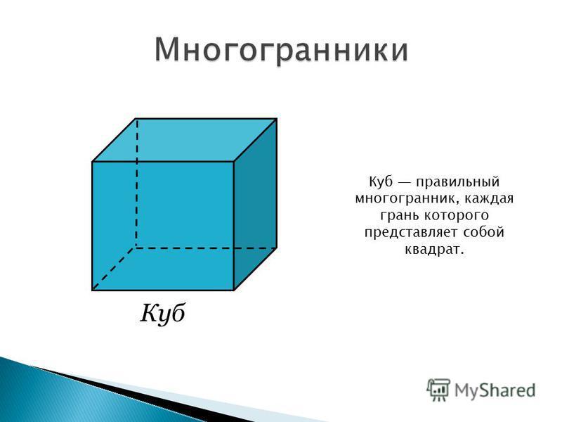 Куб Куб правильный многогранник, каждая грань которого представляет собой квадрат.