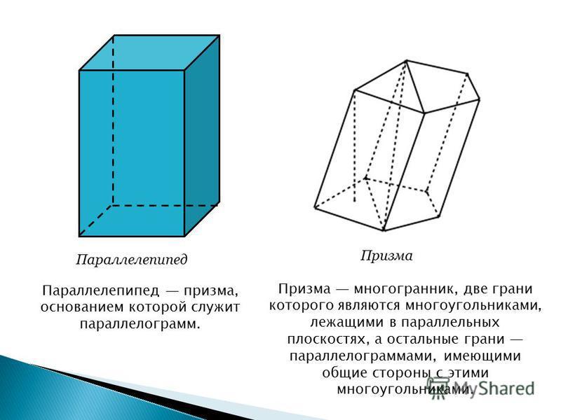 Параллелепипед Параллелепипед призма, основанием которой служит параллелограмм. Призма многогранник, две грани которого являются многоугольниками, лежащими в параллельных плоскостях, а остальные грани параллелограммами, имеющими общие стороны с этими