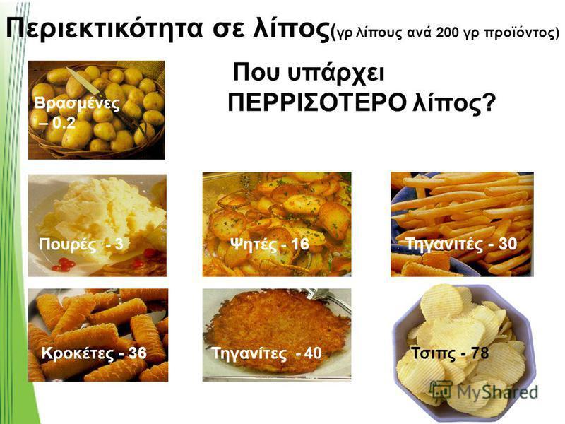 Βρασμένες – 0.2 Πουρές - 3 Ψητές - 16 Τηγανιτές - 30 Κροκέτες - 36 Τηγανίτες - 40 Τσιπς - 78 Περιεκτικότητα σε λίπος ( γρ λίπους ανά 200 γρ προϊόντος) Που υπάρχει ΠΕΡΡΙΣΟΤΕΡΟ λίπος?