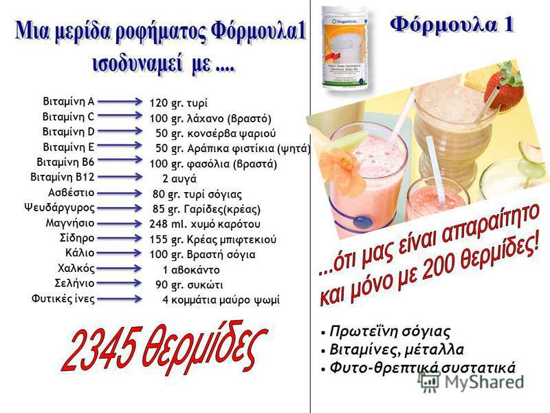 Πρωτεΐνη σόγιας Βιταμίνες, μέταλλα Φυτο-θρεπτικά συστατικά Βιταμίνη A Βιταμίνη C Βιταμίνη D Βιταμίνη E Βιταμίνη B6 Βιταμίνη B12 Ασβέστιο Ψευδάργυρος Μαγνήσιο Σίδηρο Κάλιο Χαλκός Σελήνιο Φυτικές ίνες 120 gr. τυρί 100 gr. λάχανο (βραστό) 50 gr. κονσέρβ