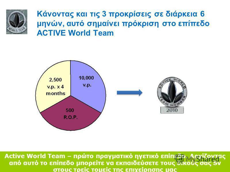 Κάνοντας και τις 3 προκρίσεις σε διάρκεια 6 μηνών, αυτό σημαίνει πρόκριση στο επίπεδο ACTIVE World Team Active World Team – πρώτο πραγματικό ηγετικό επίπεδο. Αρχίζοντας από αυτό το επίπεδο μπορείτε να εκπαιδεύσετε τους δικούς σας Sv στους τρείς τομεί