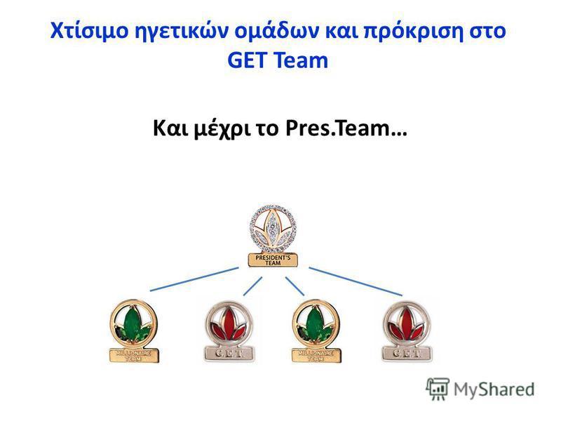 Και μέχρι το Pres.Team… Χτίσιμο ηγετικών ομάδων και πρόκριση στο GET Team