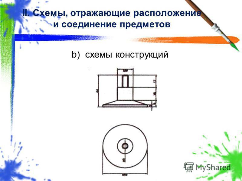 b)схемы конструкций II. Схемы, отражающие расположение и соединение предметов