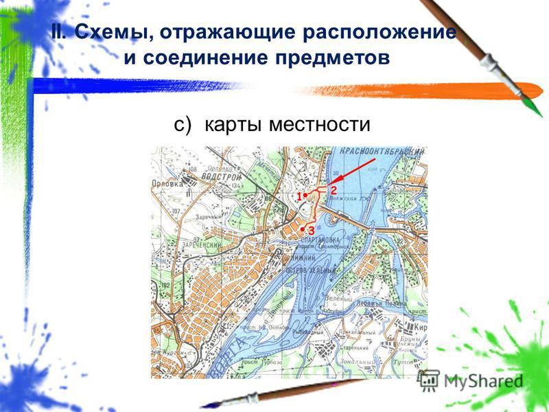 c)карты местности II. Схемы, отражающие расположение и соединение предметов