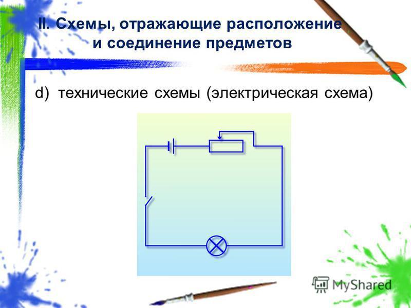d)технические схемы (электрическая схема) II. Схемы, отражающие расположение и соединение предметов