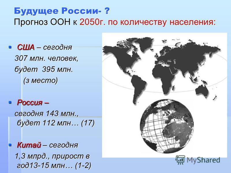 Будущее России- ? Прогноз ООН к 2050 г. по количеству населения: США – сегодня США – сегодня 307 млн. человек, 307 млн. человек, будет 395 млн. будет 395 млн. (з место) (з место) Россия – Россия – сегодня 143 млн., будет 112 млн… (17) сегодня 143 млн