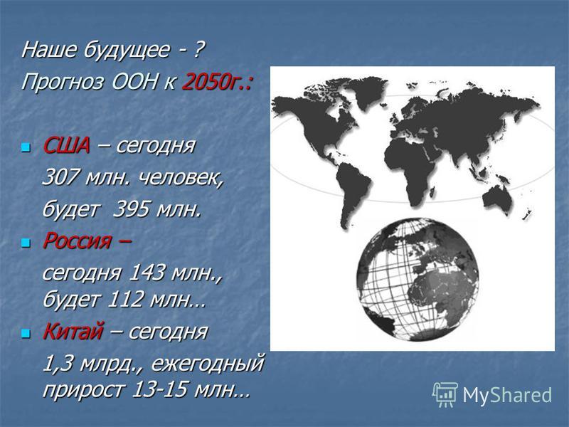 Наше будущее - ? Прогноз ООН к 2050 г.: США – сегодня США – сегодня 307 млн. человек, 307 млн. человек, будет 395 млн. будет 395 млн. Россия – Россия – сегодня 143 млн., будет 112 млн… сегодня 143 млн., будет 112 млн… Китай – сегодня Китай – сегодня