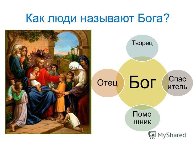 Как люди называют Бога? Бог Творец Спас итель Помо щник Отец