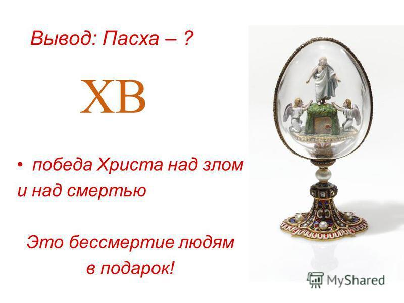Вывод: Пасха – ? победа Христа над злом и над смертью Это бессмертие людям в подарок! ХВ