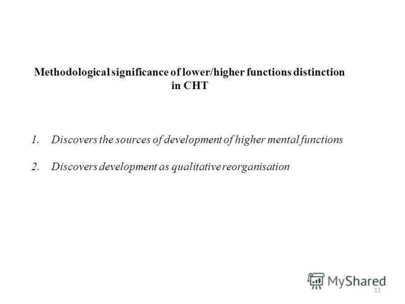 11 Methodological significance of lower/higher functions distinction in CHT 1.Discovers the sources of development of higher mental functions 2.Discovers development as qualitative reorganisation