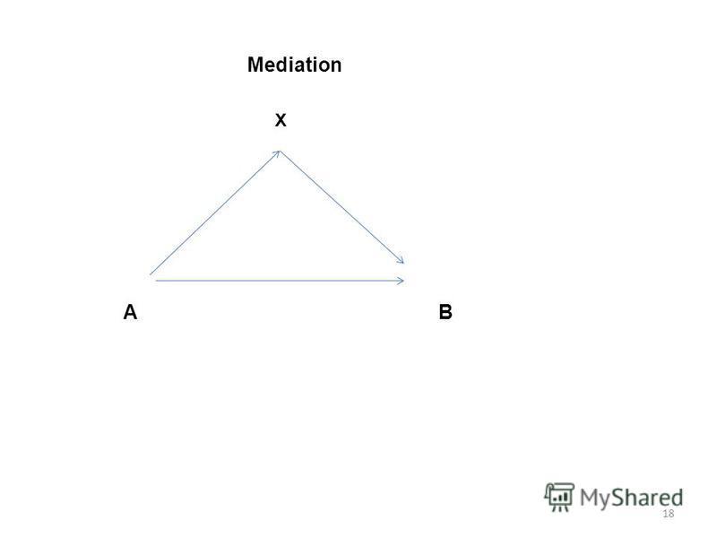 18 Mediation A B X