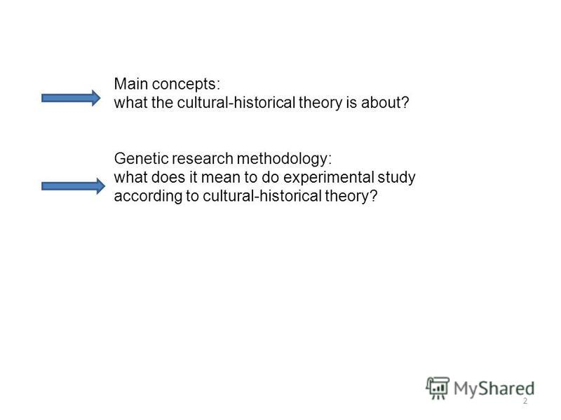 Main concepts: what the cultural-historical theory is about? Genetic research methodology: what does it mean to do experimental study according to cultural-historical theory? 2