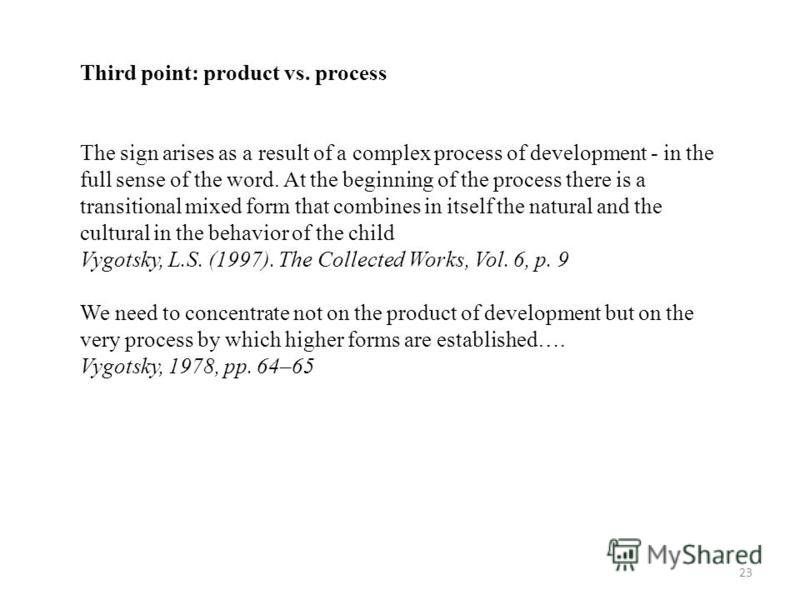 23 Third point: product vs. process The sign arises as a result of a complex process of development - in the full sense of the word. At the beginning of the process there is a transitional mixed form that combines in itself the natural and the cultur