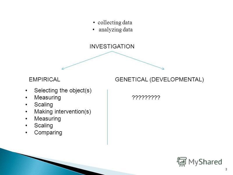 3 collecting data analyzing data INVESTIGATION EMPIRICAL GENETICAL (DEVELOPMENTAL) Selecting the object(s) Measuring Scaling Making intervention(s) Measuring Scaling Comparing ?????????