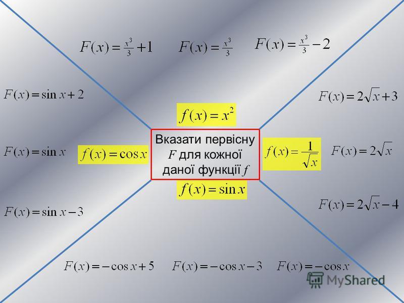 Вказати первісну F для кожної даної функції f