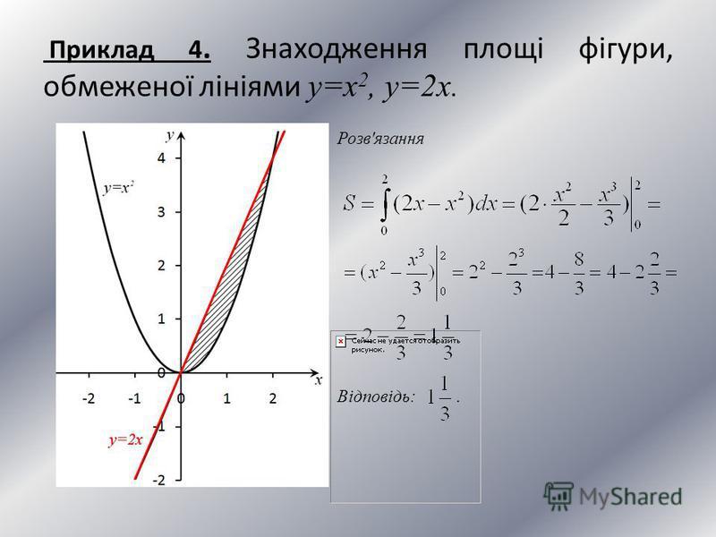 Приклад 4. Знаходження площі фігури, обмеженої лініями y=x 2, y=2x. Розв'язання Відповідь:.