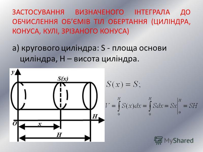 а) кругового циліндра: S - площа основи циліндра, H – висота циліндра. ЗАСТОСУВАННЯ ВИЗНАЧЕНОГО ІНТЕГРАЛА ДО ОБЧИСЛЕННЯ ОБЄМІВ ТІЛ ОБЕРТАННЯ (ЦИЛІНДРА, КОНУСА, КУЛІ, ЗРІЗАНОГО КОНУСА)