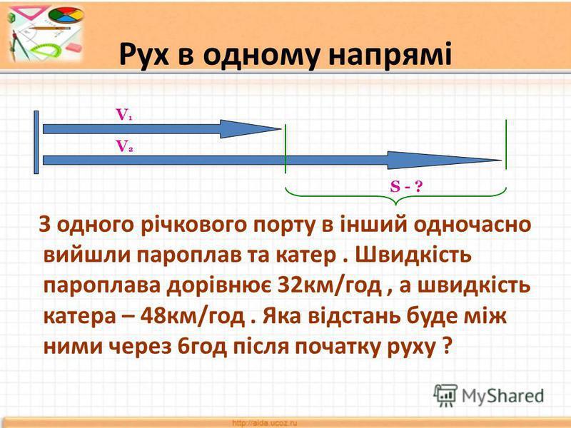 Рух в одному напрямі З одного річкового порту в інший одночасно вийшли пароплав та катер. Швидкість пароплава дорівнює 32км/год, а швидкість катера – 48км/год. Яка відстань буде між ними через 6год після початку руху ? V1V1 V2V2 S - ?