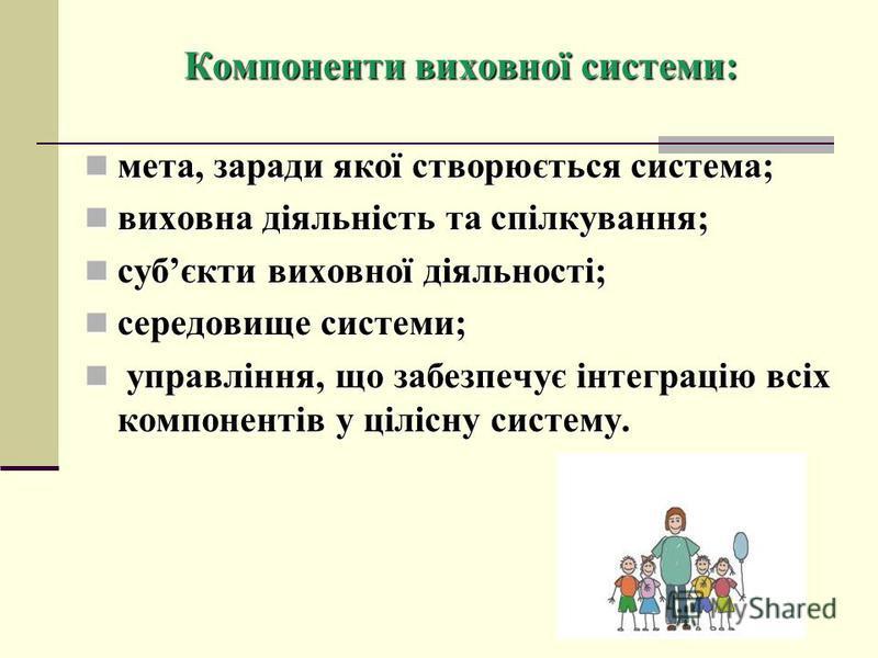 Компоненти виховної системи: мета, заради якої створюється система; мета, заради якої створюється система; виховна діяльність та спілкування; виховна діяльність та спілкування; субєкти виховної діяльності; субєкти виховної діяльності; середовище сист