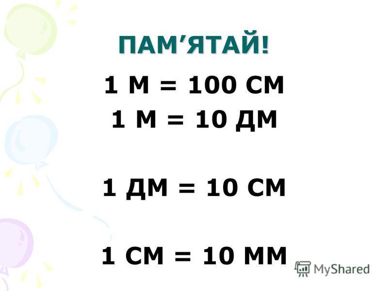 ПАМЯТАЙ! 1 М = 100 СМ 1 М = 10 ДМ 1 ДМ = 10 СМ 1 СМ = 10 ММ