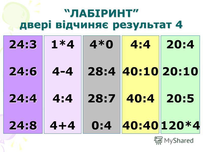 ЛАБІРИНТ двері відчиняє результат 4 24:324:624:424:8 1*4 4-4 4:4 4+4 4*0 28:4 28:7 0:4 4:4 40:10 40:4 40:40 20:4 20:10 20:5 120*4