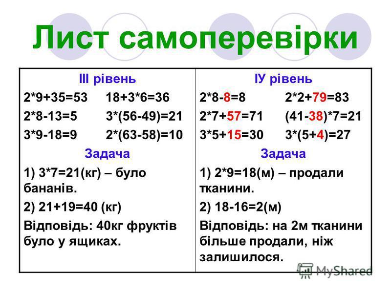 Лист самоперевірки ІІІ рівень 2*9+35=53 18+3*6=36 2*8-13=5 3*(56-49)=21 3*9-18=9 2*(63-58)=10 Задача 1) 3*7=21(кг) – було бананів. 2) 21+19=40 (кг) Відповідь: 40кг фруктів було у ящиках. ІУ рівень 2*8-8=8 2*2+79=83 2*7+57=71 (41-38)*7=21 3*5+15=30 3*