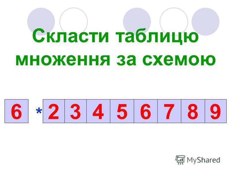Скласти таблицю множення за схемою * 623456789