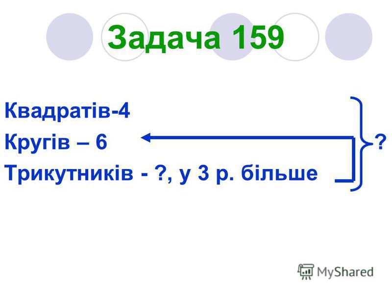 Задача 159 Квадратів-4 Кругів – 6 ? Трикутників - ?, у 3 р. більше