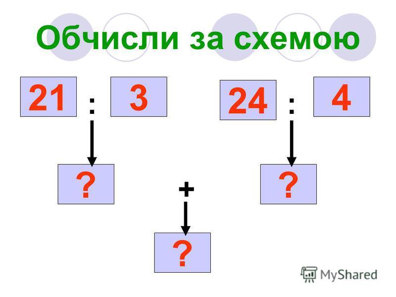 Обчисли за схемою : : + 21 ?? ? 3 24 4